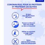 CORONAVIRUS : les gestes barrières