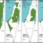 Répression, Boycott et Sanction en Palestine